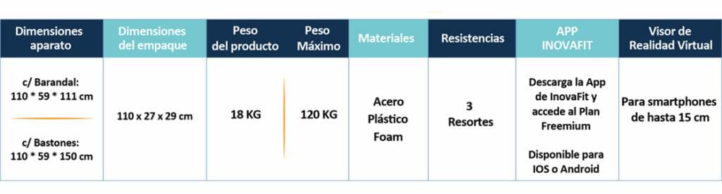 especificaciones de aeroski